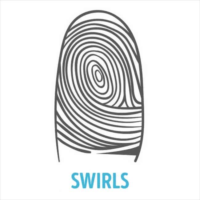 fingerprints3