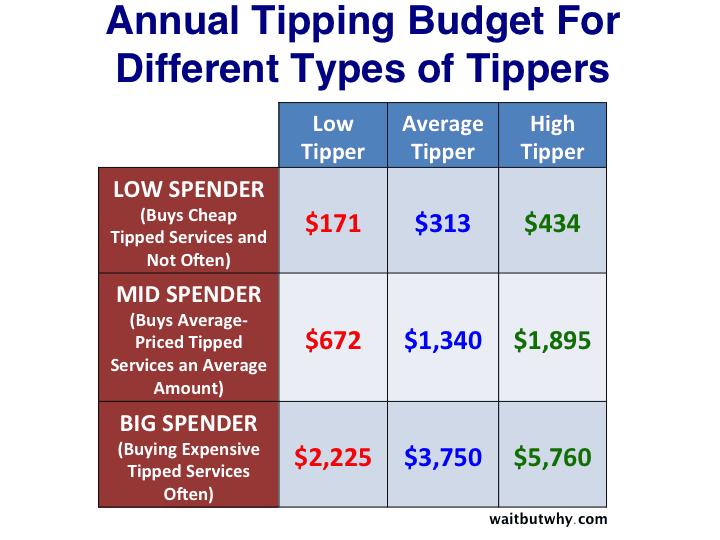 Budget-Chart-final