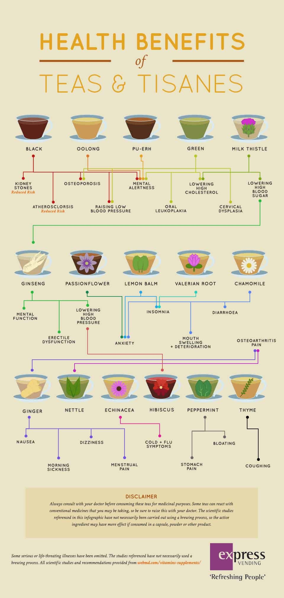 teas-and-tisanes-infographic