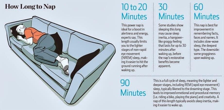 how long should nap