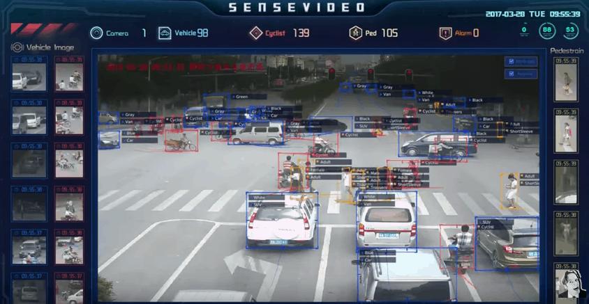 Street Surveillance Face Recognition